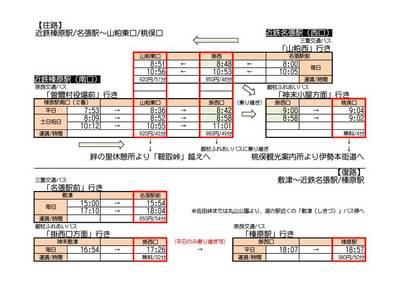 御杖の伊勢本街道歩き用バス時刻表